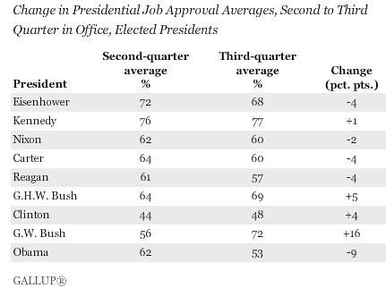 7 opinions obama1
