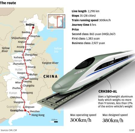 28 TGV3