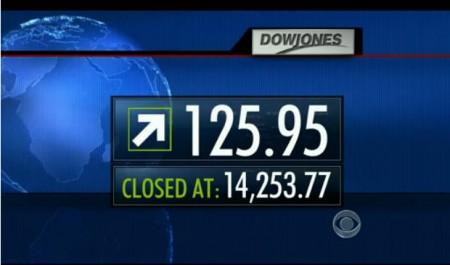 7 Dow1