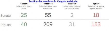 8 Congrès Tous