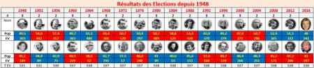 21-presidents-1