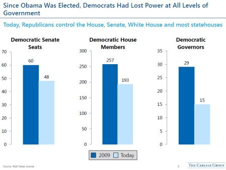 8-democrates1