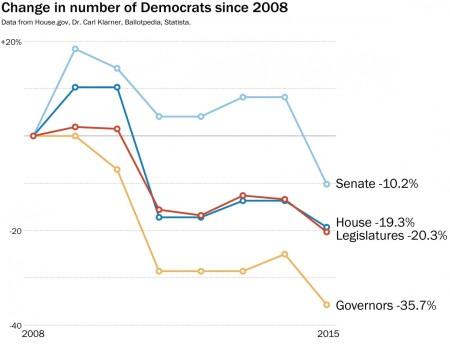 8-democrates3